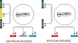 ac stepper motor wiring wiring diagrams best step motor wiring diagram wiring diagram online stepper motor windings ac stepper motor wiring