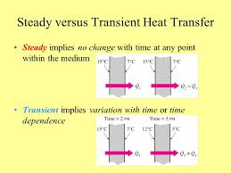 steady versus transient heat transfer
