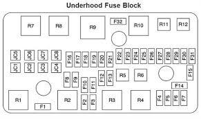 2007 buick lucerne under hood fuse box diagram 2007 wiring 2007 buick lucerne under hood fuse box diagram 2007 wiring diagrams online