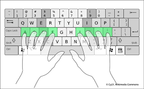 Keyboard Finger Position Chart What Is Correct Finger Placement For Typing