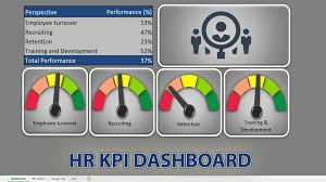 Hr Dashboard Template Build Excel HR KPI Dashboard Using Speedometers Excel Template 14