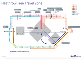 getting around heathrow airport for