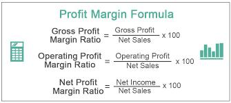 calculate profit margin ratio