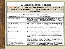 Понятие и виды сделок Курсовая работа страница  Понятие и виды сделок в гражданском праве курсовая