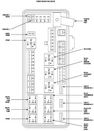 2005 dodge magnum rt fuse box diagram diy wiring diagrams \u2022 Dodge Magnum Fuse Box Location at 2005 Dodge Magnum How Many Fuse Box Fuse