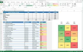 Microsoft Project Management Templates Free Download Pmo Excel