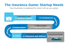 We evaluated price and customer happiness to find loyalty discount: Who Are The Best Insurance Providers For Startup Insurance Abstractops