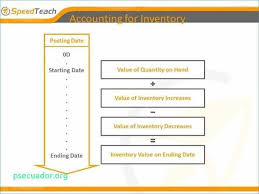 Powerpoint Presentation Evaluation Form Presentation Evaluation Template Free Powerpoint Presentation27 Free