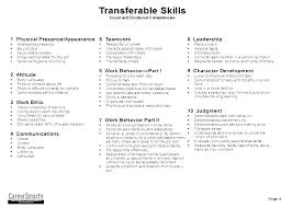 Skill Examples For Resume Soft Skills Resume Example Sample Resume