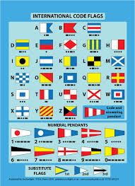 Click on the image to see a larger version. International Code Flags Cockpit Card Cockpitcards Co Uk
