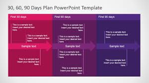 5 Best 90 Day Plan Templates For Powerpoint Regarding 30 60 90 Day