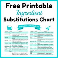 Handy Ingredient Substitutions Chart Free Printable A