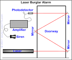s proj6 gif laser security alarm system circuit diagram wirdig 360 x 300