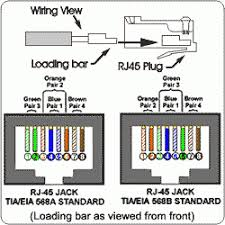 wiring diagram cat 5 wiring diagram wall plate assemble category ethernet color code cat5 at Category 5e Wiring Diagram