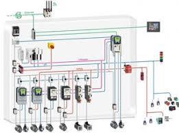 compact canopen drive controller atv imc schneider electric architecture