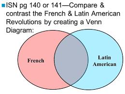 american revolution and french revolution venn diagram compare american and french revolution venn diagram rome