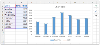 how to graph on excel how to add a horizontal average line to chart in excel