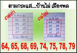 เลขเด็ด หวยไผ่เมืองพล1/6/64 | รวมหวยเด็ด เลขดังทุกสำนัก1/6/64หวยไทยรัฐ  แม่จำเนียร