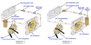 compressor wiring diagram 2000 wiring diagrams for car or wiring diagram 3 have a 1989 chevy 1500 no ac from factory how much would it be
