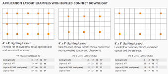 usai connect typical spacing guide