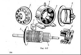 Реферат Машины постоянного тока ru В большинстве случаев электромагниты питаются от самого генератора Внутри станины помещается якорь 3 представляющий собой металлический цилиндр
