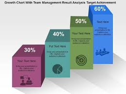 Growth Chart With Team Management Result Analysis Target
