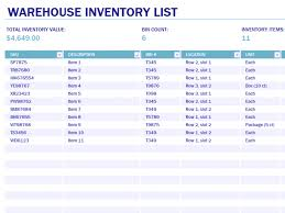 How To Create An Inventory Spreadsheet In Excel Microsoft Excel Is Not Inventory Software 396161024995 Inventory