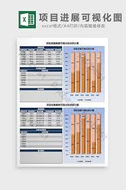 Project Progress Visualization Columnar Chart Excel Table