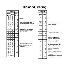 Diamond Color Clarity Grade Chart Sample Diamond Grading Chart Template 6 Free Documents