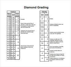 Sample Diamond Grading Chart Template 6 Free Documents