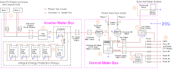 electric wire diagram electric meter box wiring diagram electric image off peak electricity meter wiring off auto wiring diagram