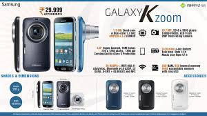 Samsung Galaxy K Zoom launched ...