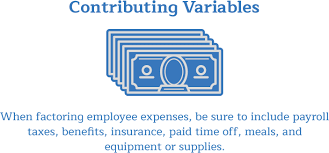 How To Figure Out Payroll Tax Labor Cost Employee Cost Calculator How Much Does An Employee Cost