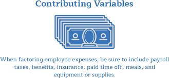 Payroll Calculator Michigan Labor Cost Employee Cost Calculator How Much Does An Employee Cost