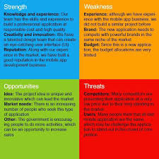 Team Swot Analysis Example Opportunities Examples And Threats Sample