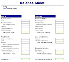 Report Form Balance Sheet Example Accounting Template Sample – Peero ...