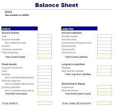 Report Form Balance Sheet Example Accounting Template Sample – Peero ...