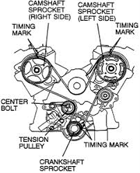 solved i need the timing belt diagram of my mitsubishi fixya timing belt alignment marks 3 0l and 3 5l engines