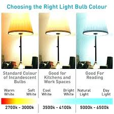 Light Bulb Colours Chart Latestnews2018 Info