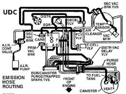 solved i need a vacuum diagram for a 1988 chevrolet s 10 fixya this vacuum diagram is for a 2 8l federal spec vehicle manual transmission