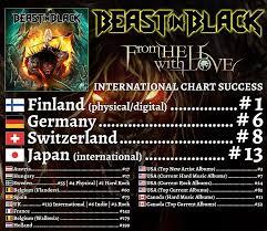 Beast In Black Reveal More Worldwide Chart Entries Kick