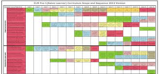 Large Scope And Sequence Chart For Pre 1 Lessons 1 16