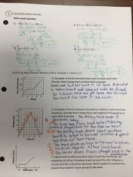 writing linear equations module quiz b 5 tessshlo