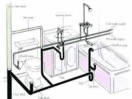 bathroom plumbing. Simple Plumbing Bathroom Plumbing Venting Vent Created Vacuum In Upstairs  S Home Mini Kitchen Sink With Intended Bathroom Plumbing