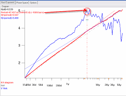 Stock Market Analysis Sample New Pure Math Methods In Timing Solution