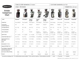 13 Ageless Grinders Boots Size Chart