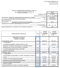Отчет о движении денежных средств за год Отчет о движении денежных средств за 2017 год образец заполнения