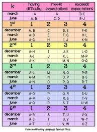 56 Matter Of Fact Step Reading Level Chart