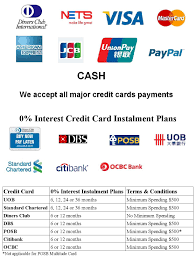 Credit Card Payment Plan Welcome To Unique Motorsports Pte Ltd