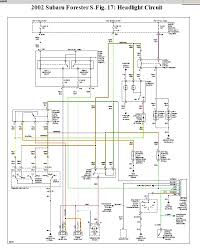 2009 subaru forester wiring diagram wiring diagram for you • 2001 subaru forester tail light wiring diagram wiring diagrams rh 7 51 jennifer retzke de 2009 subaru forester radio wiring diagram 2009 subaru forester